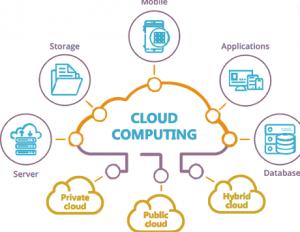 Emerging trends in cloud computing