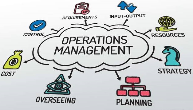 IT Operations Management Functions